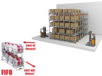 Demonstração: SAP MM – Determinação Automática de Lotes – FIFO/FEFO